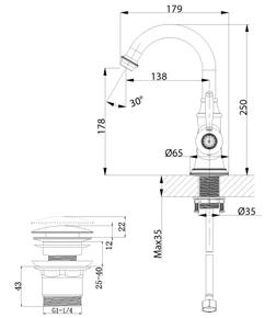 Смеситель для умывальника Lemark Spark LM6707RG