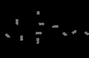 Смеситель под фильтр Omoikiri KANTO C
